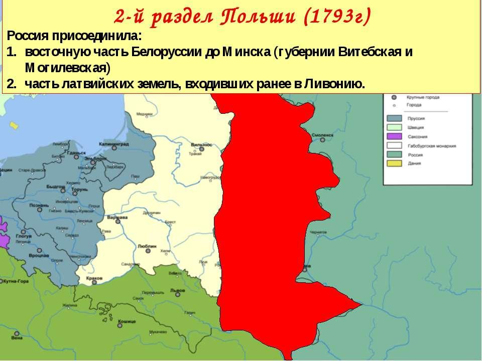 2-й раздел Польши (1793г) Россияприсоединила: восточную часть Белоруссии до ...