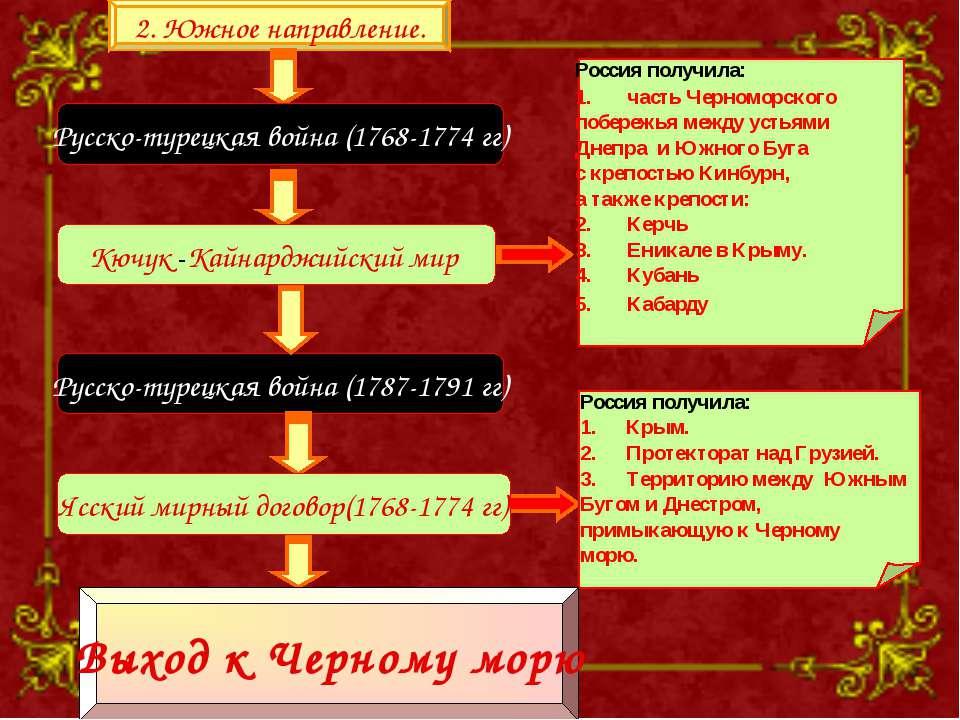 2. Южное направление. Русско-турецкая война (1768-1774 гг) Русско-турецкая во...
