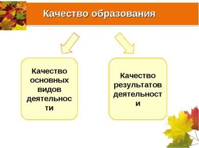 Качество образования Качество основных видов деятельности Качество результато...