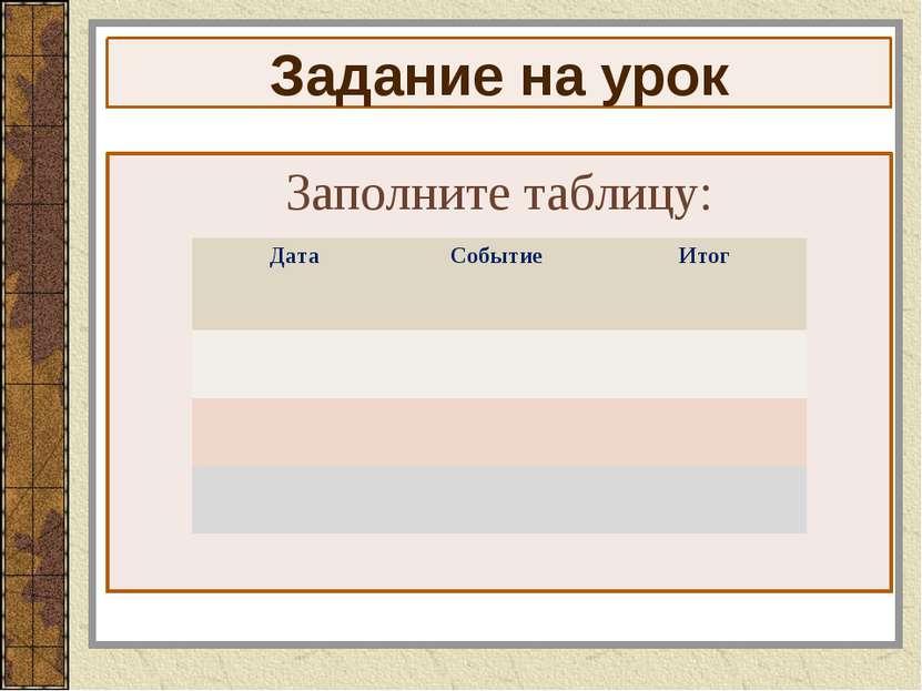 Задание на урок Заполните таблицу: Дата Событие Итог