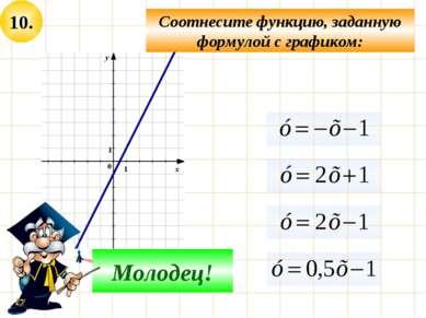 10. Соотнесите функцию, заданную формулой с графиком: Не верно! Молодец!