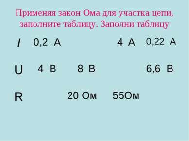 Применяя закон Ома для участка цепи, заполните таблицу. Заполни таблицу I 0,2...