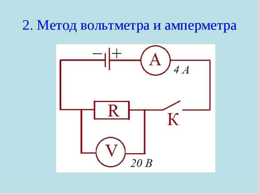 2. Метод вольтметра и амперметра
