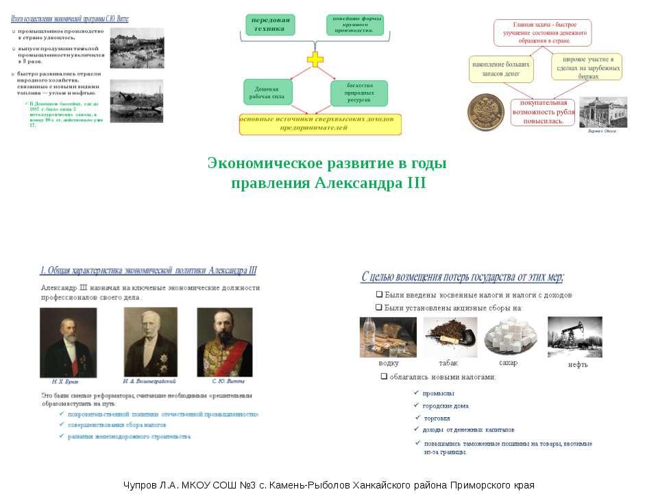 Экономическое развитие в годы правления Александра III Чупров Л.А. МКОУ СОШ №...