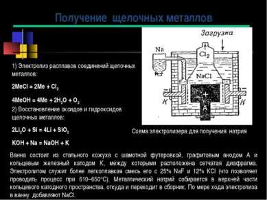 1) Электролиз расплавов соединений щелочных металлов: 2МеCl = 2Ме + Cl2 4МеOH...