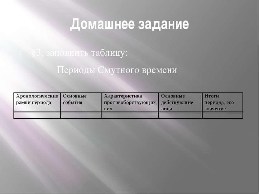 Домашнее задание §3, заполнить таблицу: Периоды Смутного времени