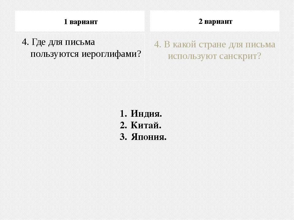 1 вариант 2 вариант 4. В какой стране для письма используют санскрит? 4. Где ...