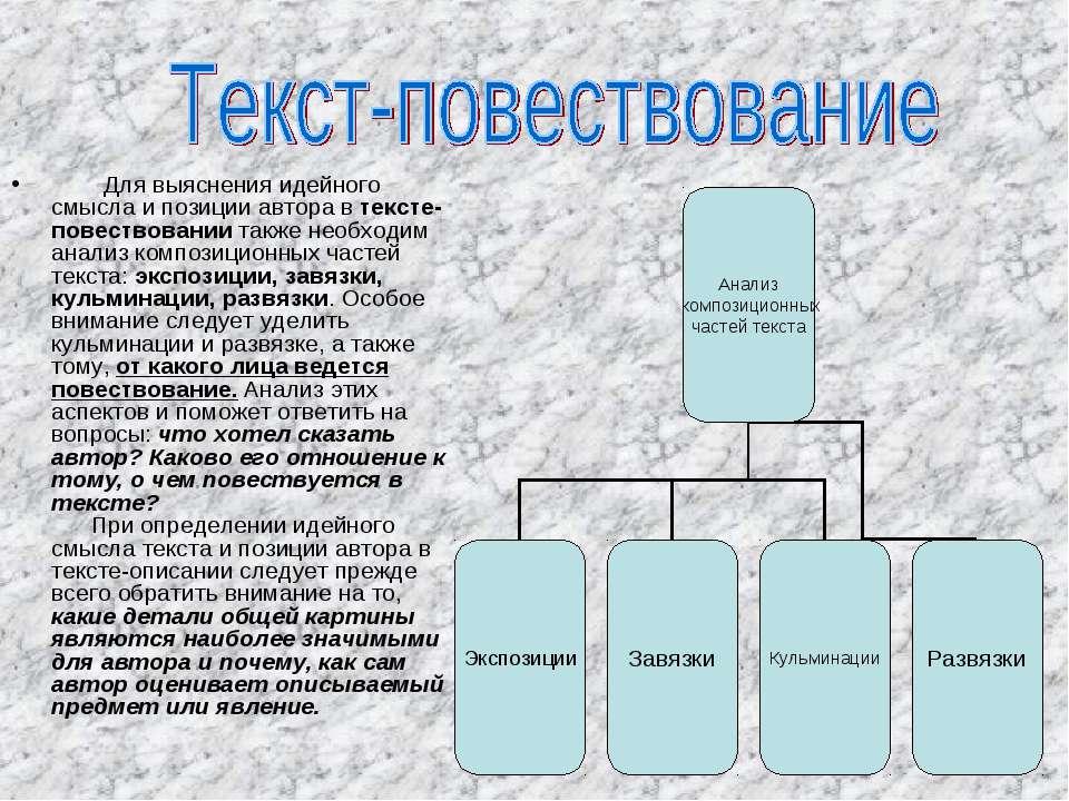 Для выяснения идейного смысла и позиции автора в тексте- повествовани...