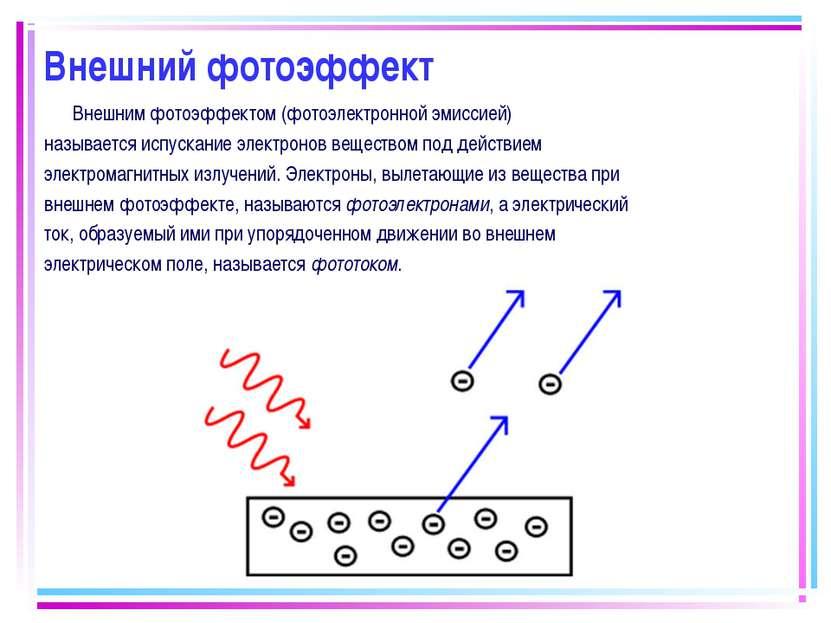 Внешний фотоэффект Внешним фотоэффектом (фотоэлектронной эмиссией) называется...