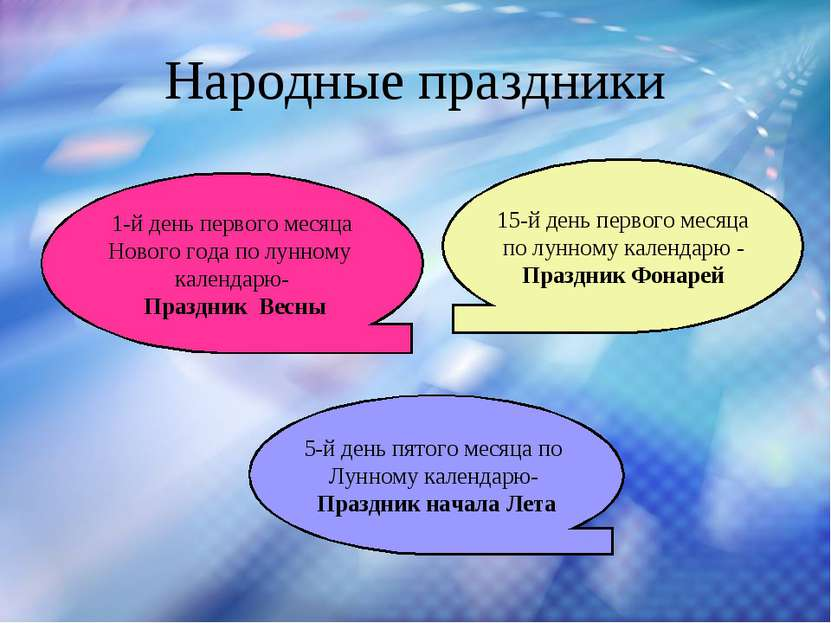Народные праздники 1-й день первого месяца Нового года по лунному календарю- ...