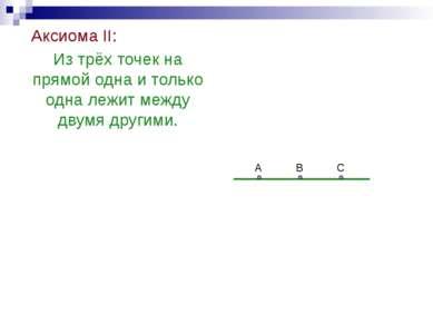 Аксиома II: Из трёх точек на прямой одна и только одна лежит между двумя друг...