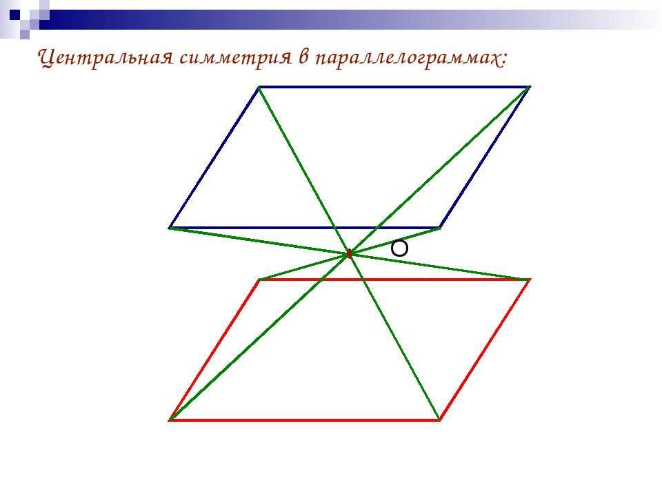 Центральная симметрия в параллелограммах: О