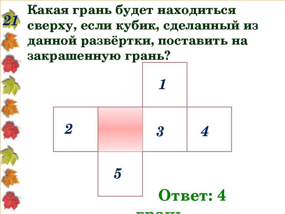 Какая грань будет находиться сверху, если кубик, сделанный из данной развёртк...