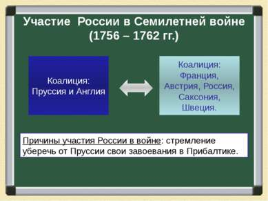 Участие России в Семилетней войне (1756 – 1762 гг.)