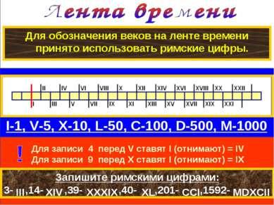 Для обозначения веков на ленте времени принято использовать римские цифры. I-...