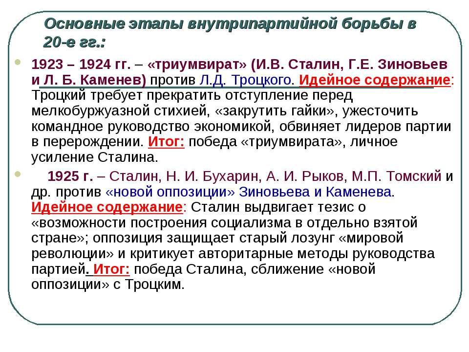 Основные этапы внутрипартийной борьбы в 20-е гг.: 1923 – 1924 гг. – «триумвир...