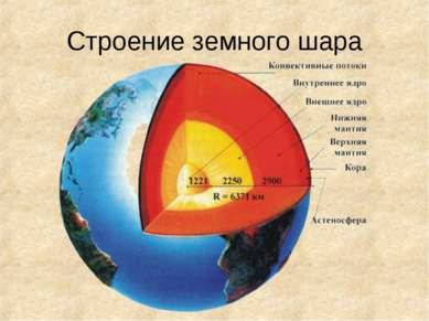 Строение земного шара