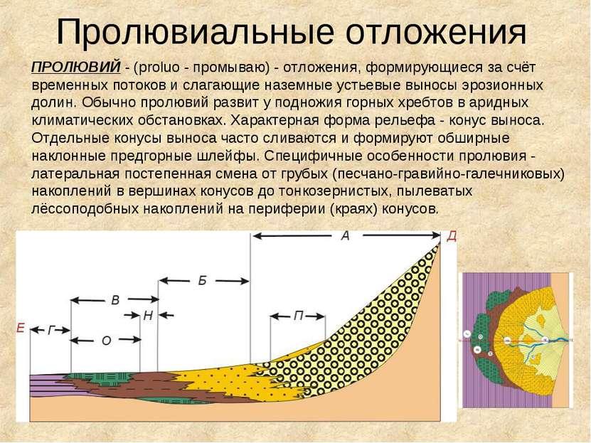 Пролювиальные отложения ПРОЛЮВИЙ - (proluo - промываю) - отложения, формирующ...