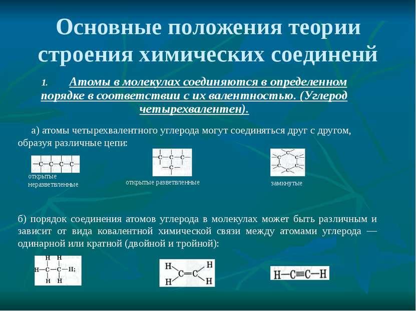 Основные положения теории строения химических соединенй 1. Атомы в молекулах ...