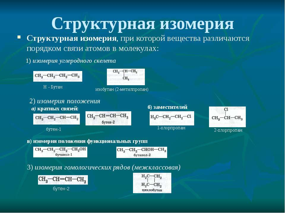 Структурная изомерия Структурная изомерия, при которой вещества различаются п...
