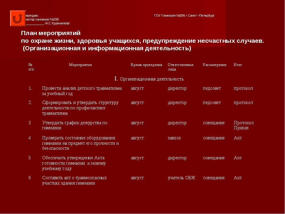 Утверждаю: ГОУ Гимназия №295 г.Санкт –Петербург Директор гимназии №295 ______...