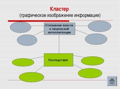Кластер (графическое изображение информации) Отношение власти к творческой ин...