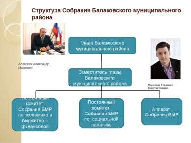 Структура Собрания Балаковского муниципального района Глава Балаковского муни...