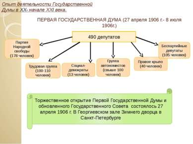 ПЕРВАЯ ГОСУДАРСТВЕННАЯ ДУМА (27 апреля 1906 г.- 8 июля 1906г.) 490 депутатов ...