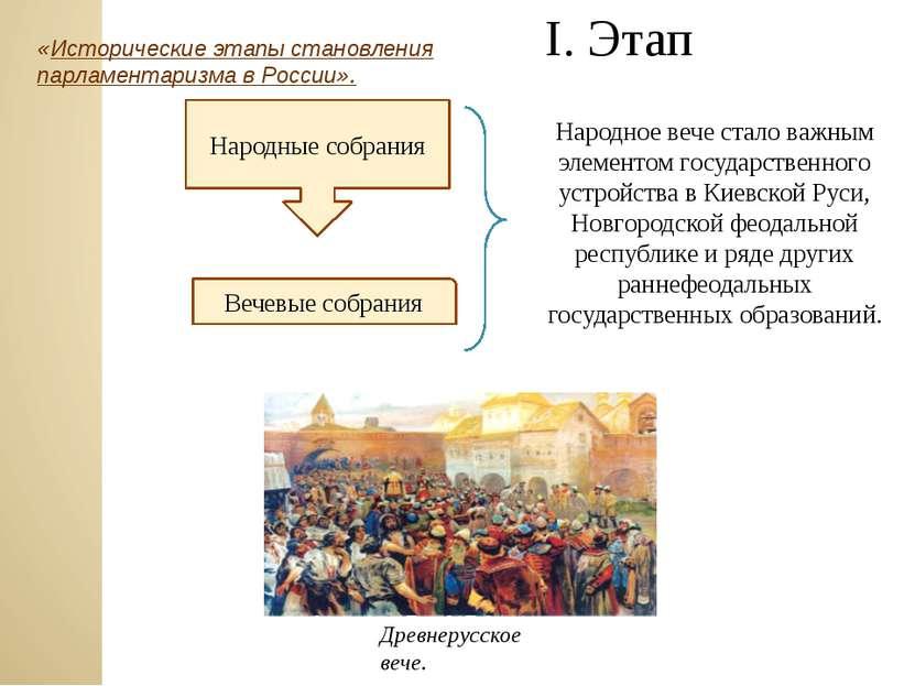 Народное вече стало важным элементом государственного устройства в Киевской Р...