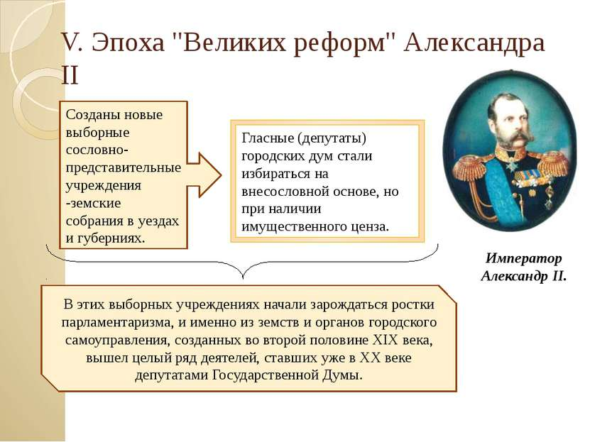 """V. Эпоха """"Великих реформ"""" Александра II Созданы новые выборные сословно-предс..."""