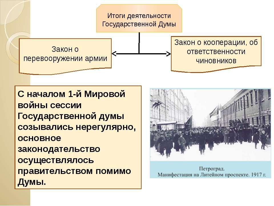 Итоги деятельности Государственной Думы Закон о перевооружении армии Закон о ...