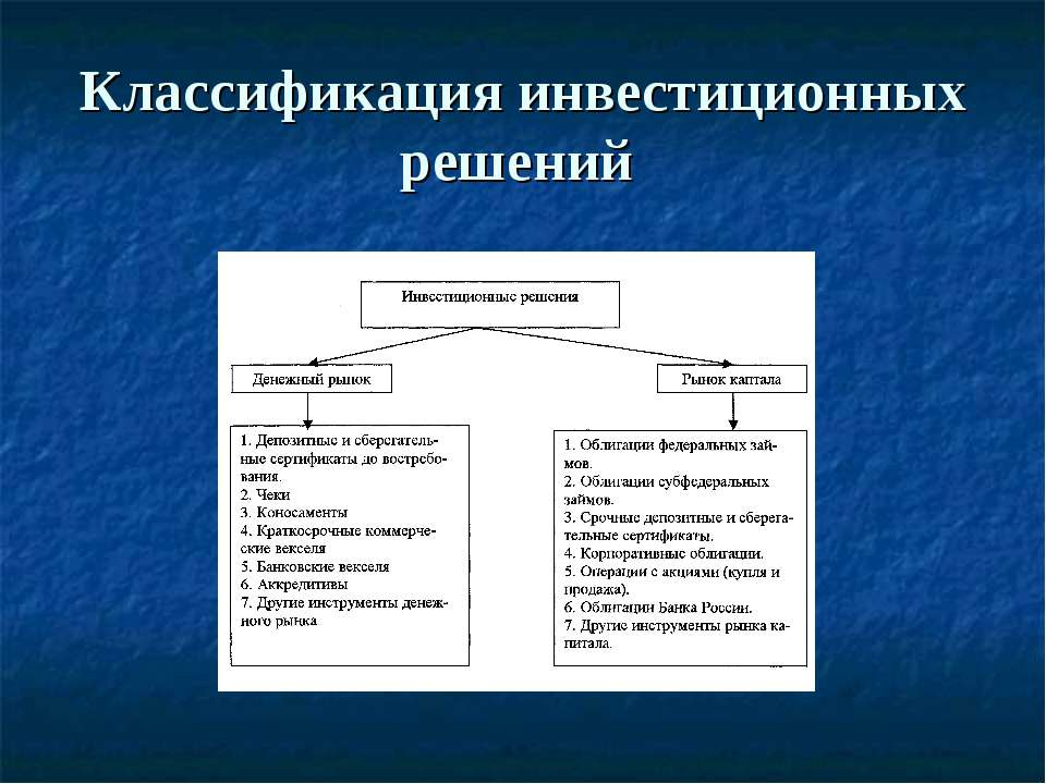 Классификация инвестиционных решений