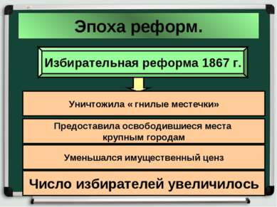 Эпоха реформ. Избирательная реформа 1867 г. Уничтожила « гнилые местечки» Пре...