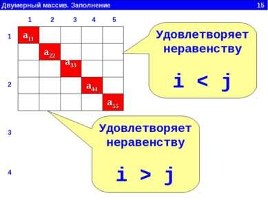 Двумерный массив. Заполнение 15 a11 a22 a33 a44 a55 Удовлетворяет неравенству...