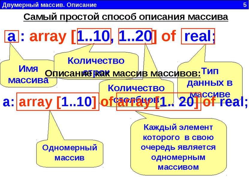 Двумерный массив. Описание 5 Самый простой способ описания массива a : array ...