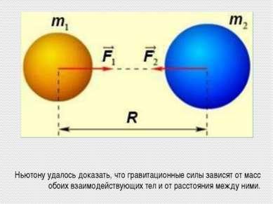 Ньютону удалось доказать, что гравитационные силы зависят от масс обоих взаим...
