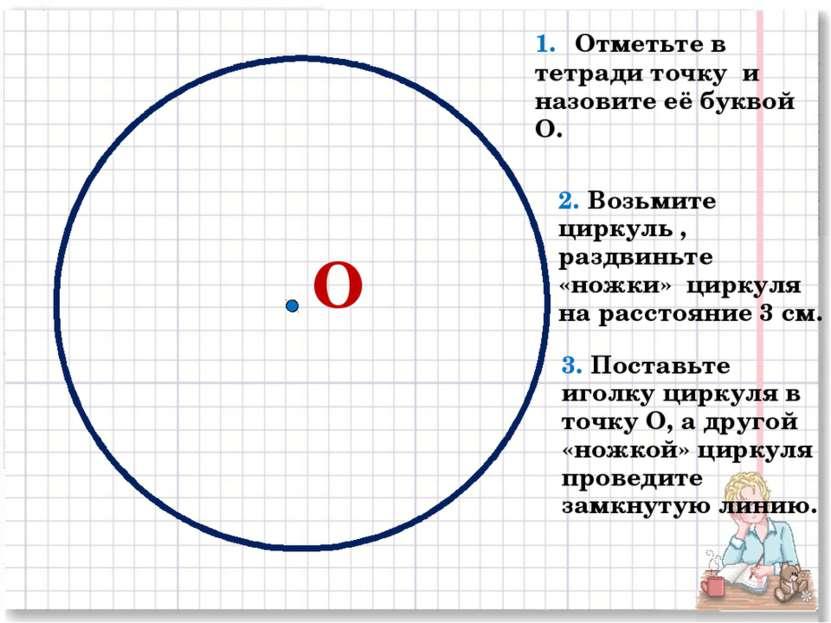 О 1. Отметьте в тетради точку и назовите её буквой О. 2. Возьмите циркуль , р...