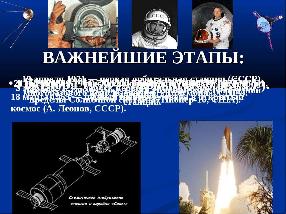 ВАЖНЕЙШИЕ ЭТАПЫ: 4 октября 1957 — первый ИСЗ (СССР). 12 апреля 1961 — первый ...