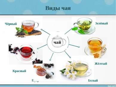 Виды чая Чёрный чай Зелёный Белый Жёлтый Красный Пуэр