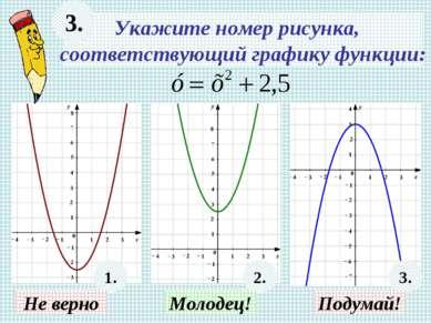 Укажите номер рисунка, соответствующий графику функции: 3. 1. 2. 3. Не верно ...