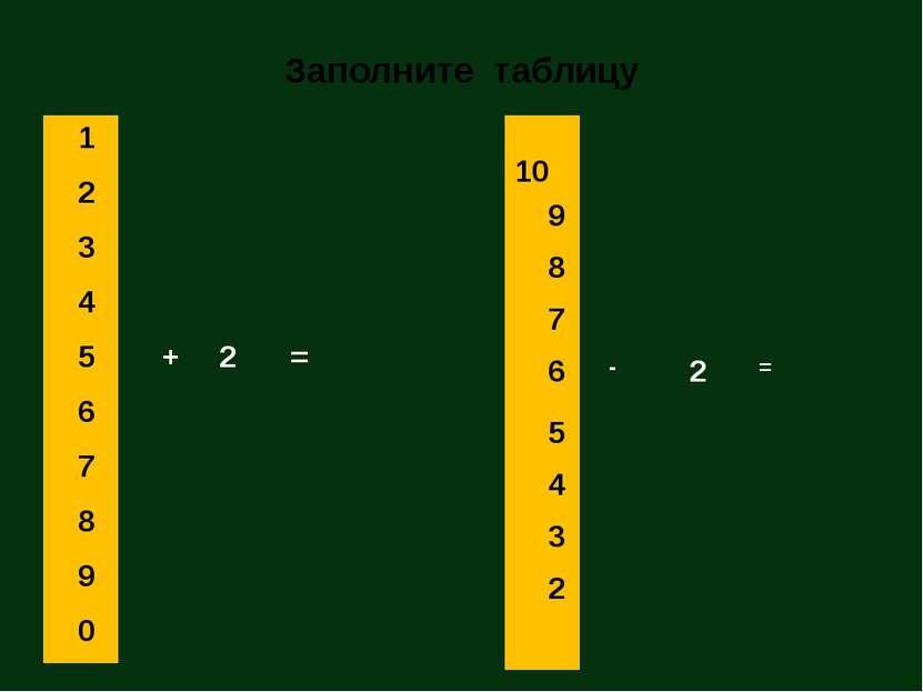 Заполните таблицу 1 2 3 4 5 + 2 = 6 7 8 9 0 10 9 8 7 6 - 2 = 5 4 3 2