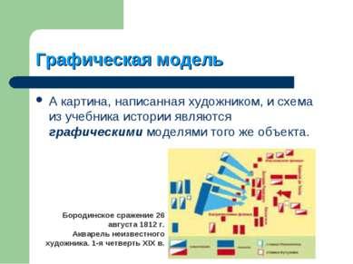 Графическая модель А картина, написанная художником, и схема из учебника исто...