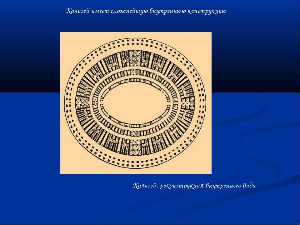 Колизей: реконструкция внутреннего вида Колизей имеет сложнейшую внутреннюю к...