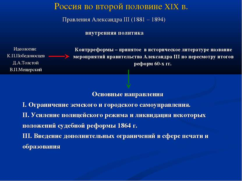 Россия во второй половине XIX в. Правления Александра III (1881 – 1894) внутр...