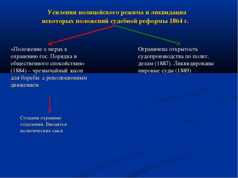 Усилении полицейского режима и ликвидация некоторых положений судебной реформ...