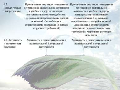 1.3. Уровень развития мышления Высокий уровень развития наглядно-образного мы...