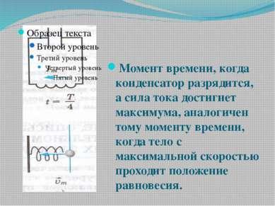 Момент времени, когда конденсатор разрядится, а сила тока достигнет максимума...
