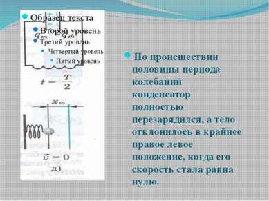 По происшествии половины периода колебаний конденсатор полностью перезарядилс...