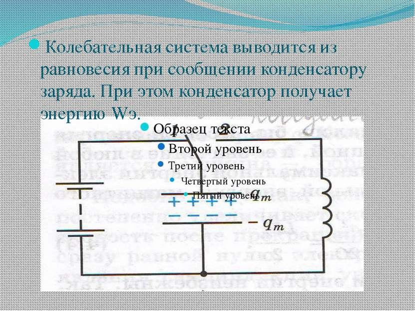 Колебательная система выводится из равновесия при сообщении конденсатору заря...