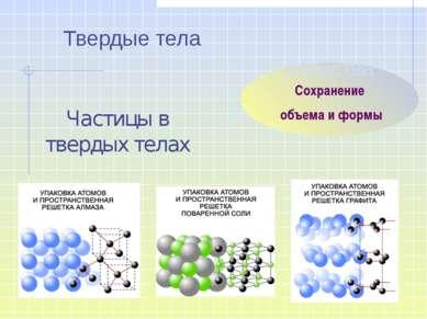 Частицы в твердых телах Сохранение объема и формы Твердые тела свойства